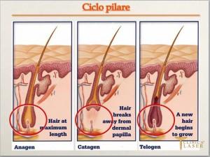 home_epilazione_medica_clinicalaser_15