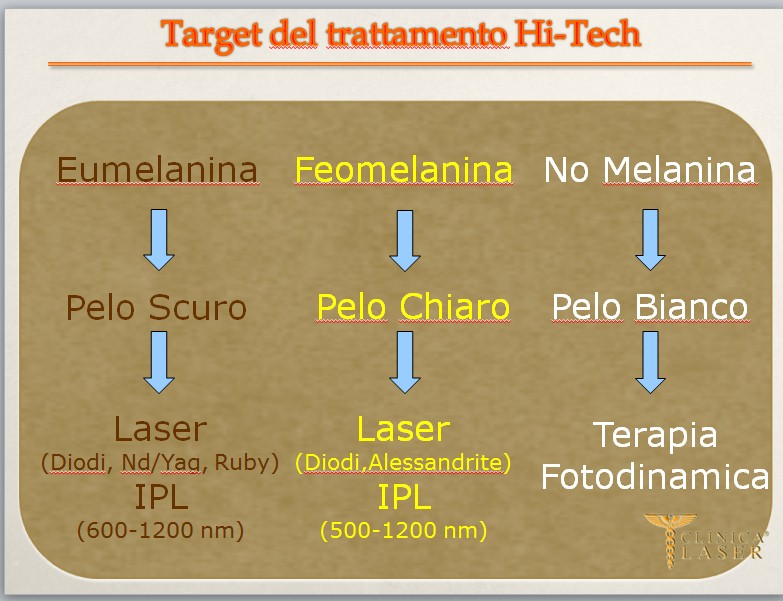 home_epilazione_medica_clinicalaser_16