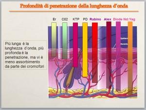 home_epilazione_medica_clinicalaser_19